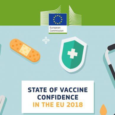 Αυξήθηκε η εμπιστοσύνη των Ελλήνων στην ασφάλεια εμβολίων και εμβολιασμών
