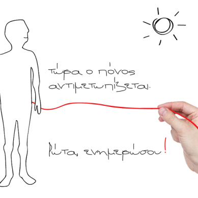 Καμπάνια Ενημέρωσης για την Αιμορροφιλία