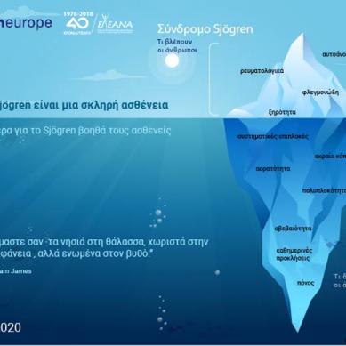 Παγκόσμια Ημέρα Sjögren – 23 Ιουλίου